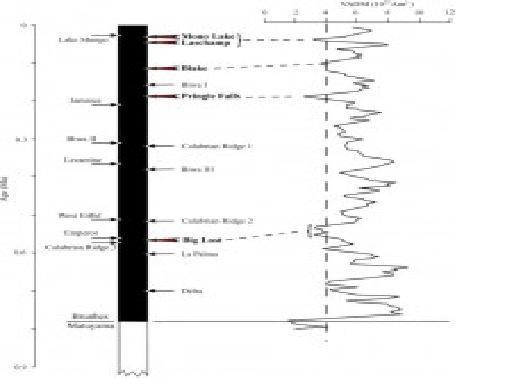 Diagrama de fuerzas de reversión.