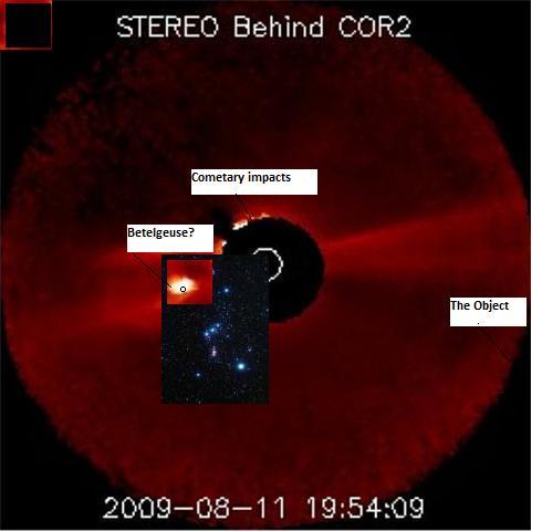 Superposición del Sol. Posición de Orión. Betelgeuse?