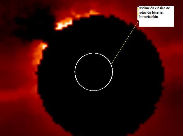 Imágen de Stereo, movimiento y anomalía del sol. Movimiento pendular
