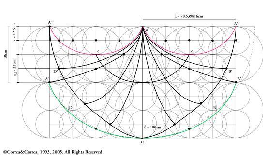 Eterometría de contraste cicloidal antigravitatorio. Correa y Correa.