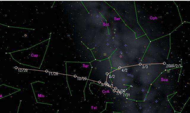 Anomalía del cometa Russell en la zona de la perturbación en Sagitarius