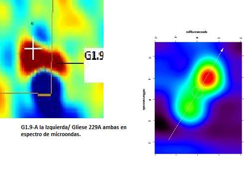 Zona por emisión de microondas. Espectro plano. Comparación con Gl219A
