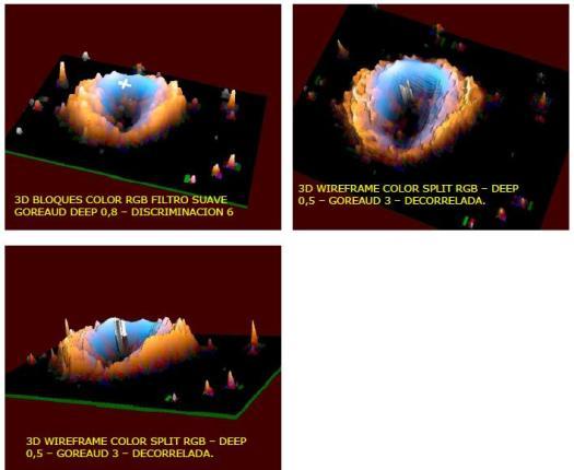 Correlación en tres dimensiones. Análisis de la perturbación en espectro global.