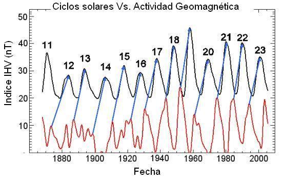 Meteorologo18