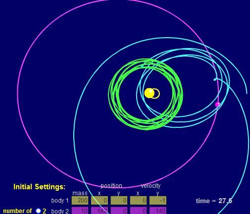 Patrón de colisión con cambios de trayectoria. Separación Orbital.