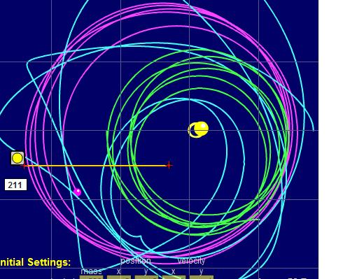 Modelo de perturbación orbital combinado por velocidad orbital superior a Neptuno