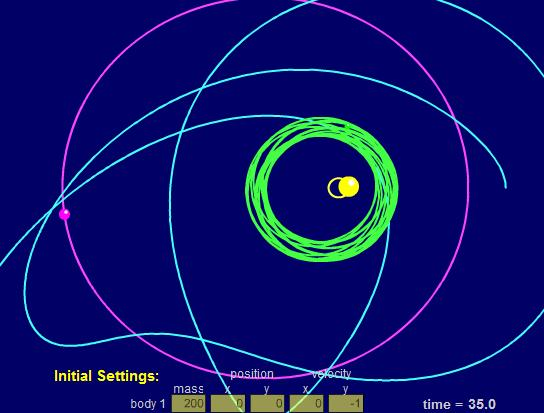 Perturbación por rotación ecéntrica moderada. Objeto a menor velocidad orbital que neptuno