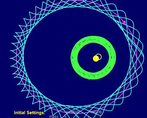 Simulación de órbita en Oort con perturbación de impulso estelar discreta