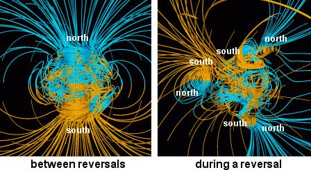 Reversión Geomagnética