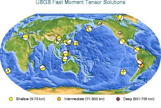 Tensiones sísmicas desde el 7 al 14 de Septiembre