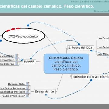 climategatemonografia