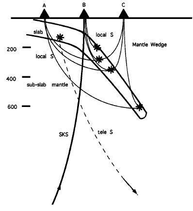 Lógica de profundidad de seismos - starviewer.wordpress.com