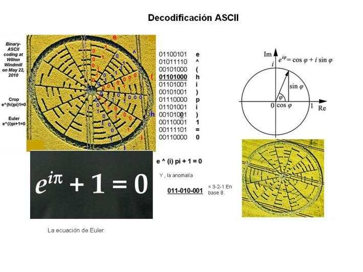Corp Circles; Círculos de las Cosechas - Página 2 Decodificacion-ascii