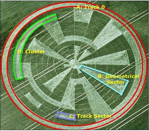 Crop Circles - Círculos en las Cosechas 21junio