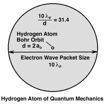 54-QM hydrogen