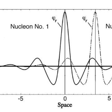 60-nucleon