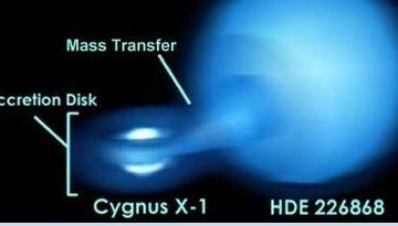 Cygnus-X1