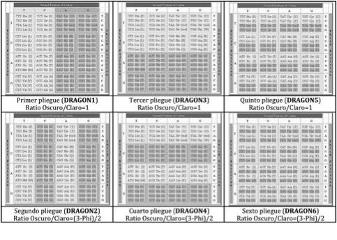 Los códigos ocultos en el ADN-Fractales y Geometría Sagrada ...