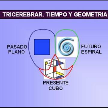 triebar