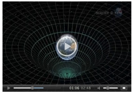 Resultado de imagen de La NASA midiendo la curvatura en el espacio-tiempo alrededor del planeta