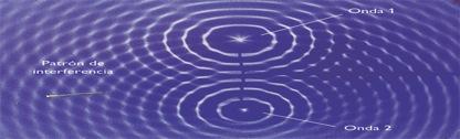 ondasfase