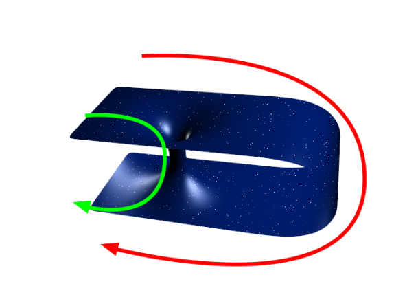 Wormhole-demo
