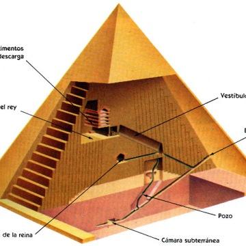 piramide (1)
