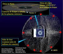 OortcloudZ.1.9G