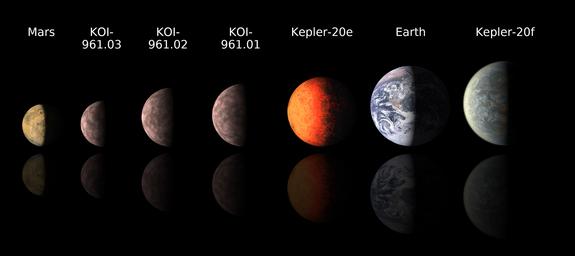 smallest-alien-planets-lineup