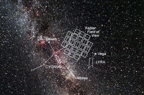 kepler-view-cygnus